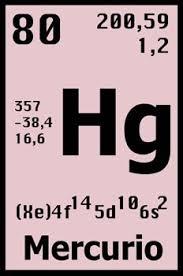4 Elementos mortales de la tabla periódica