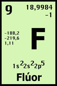 Los 10 elementos ms peligrosos de la tabla peridica 8 elementos poco estables tabla peridica urtaz Choice Image