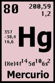 Los 10 elementos ms peligrosos de la tabla peridica 4 elementos mortales de la tabla peridica urtaz Choice Image