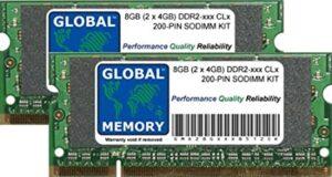 GLOBAL MEMORY 8512SK